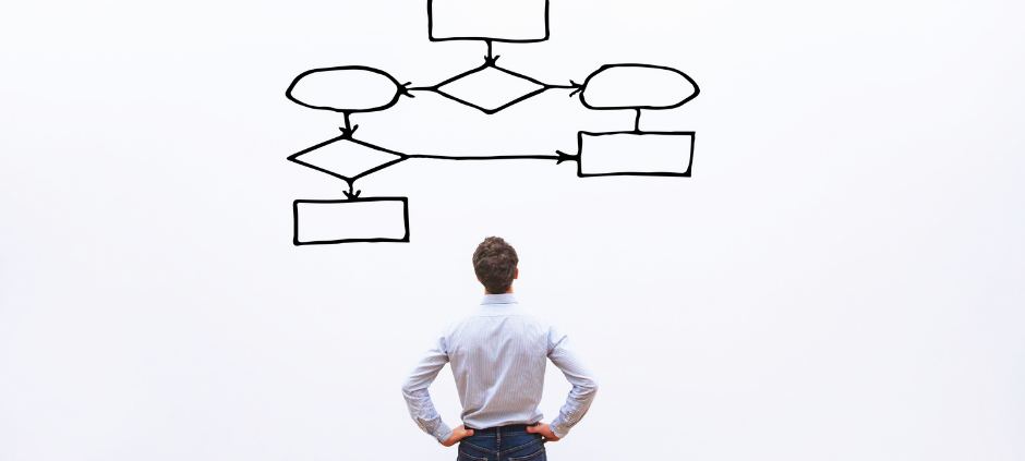 How To Streamline Your Business Processes